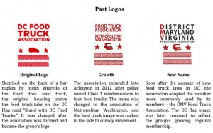 dmvfta_past_logos